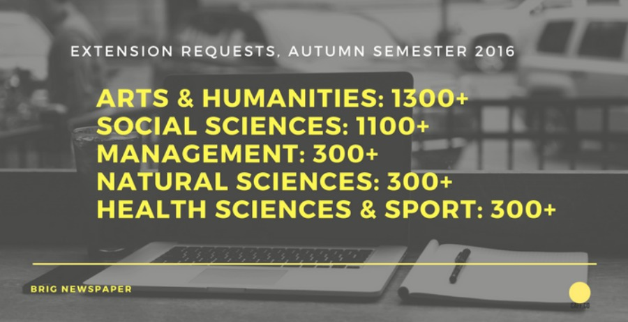 Extension requests, autumn semester 2016