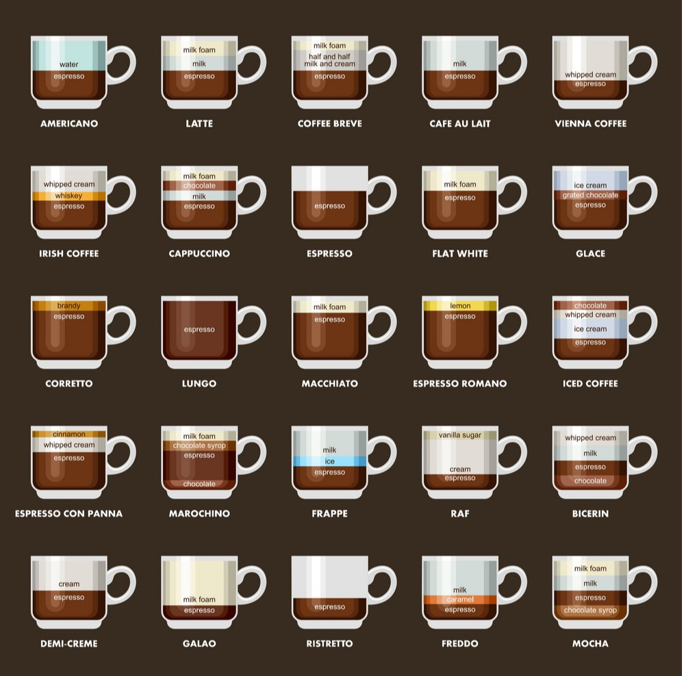 different-type-of-coffee